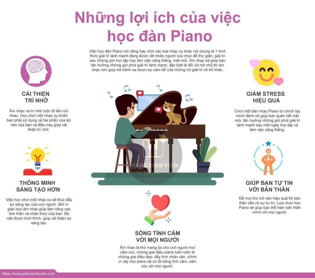 Những lợi ích của việc học đàn PIANO