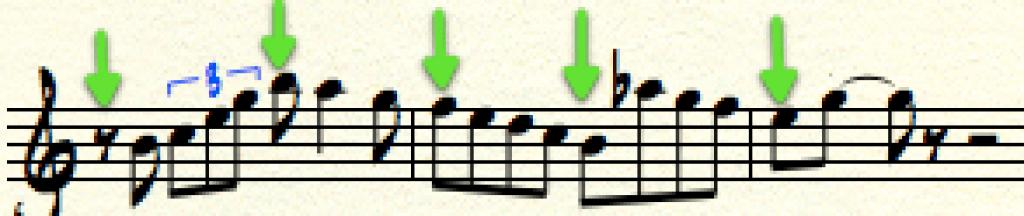 7 bước giúp bạn tăng tốc độ đọc nhạc ảnh 3
