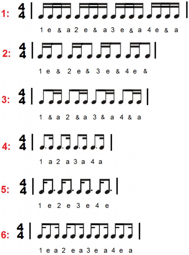 7 bước giúp bạn tăng tốc độ đọc nhạc ảnh 9