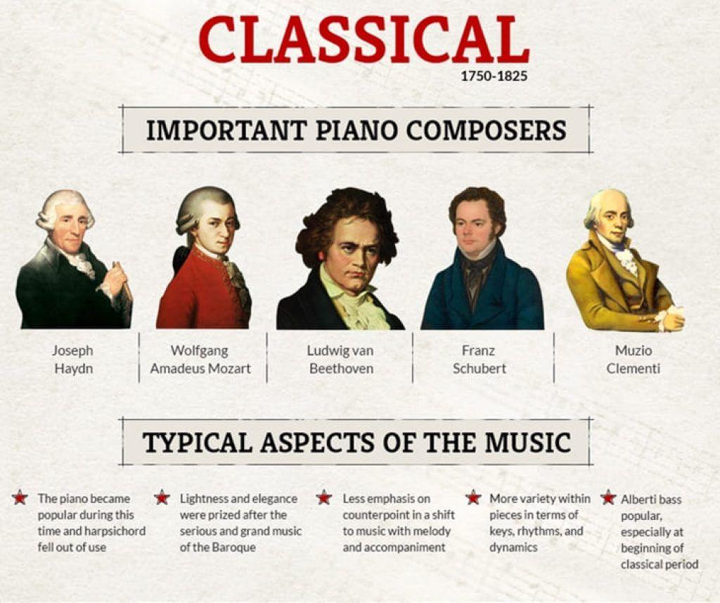 Các giai đoạn của nhạc cổ điển ảnh 4