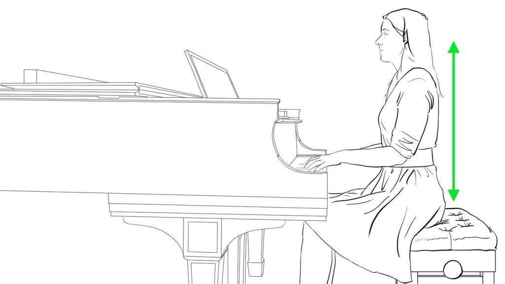 Tư thế ngồi đàn piano chuẩn và đẹp ảnh 1