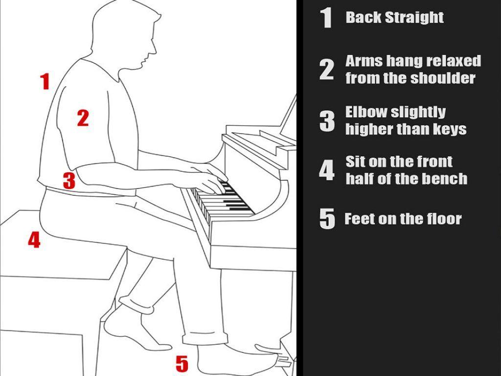 Tư thế ngồi đàn piano chuẩn và đẹp ảnh 2