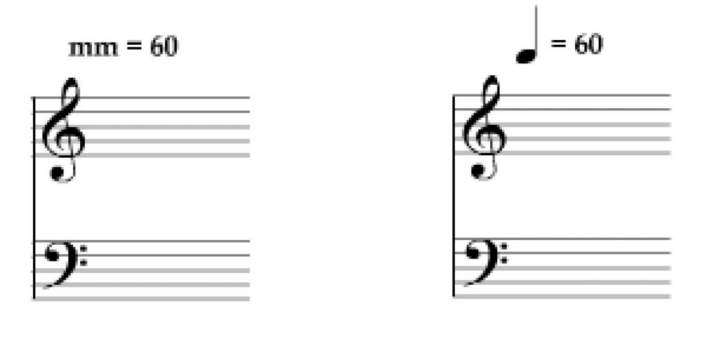 Nhịp độ – ký hiệu và cách xác định ảnh 3