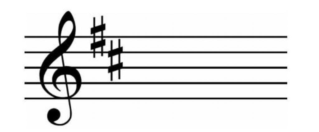 Hóa biểu trong âm nhạc là gì ảnh 2
