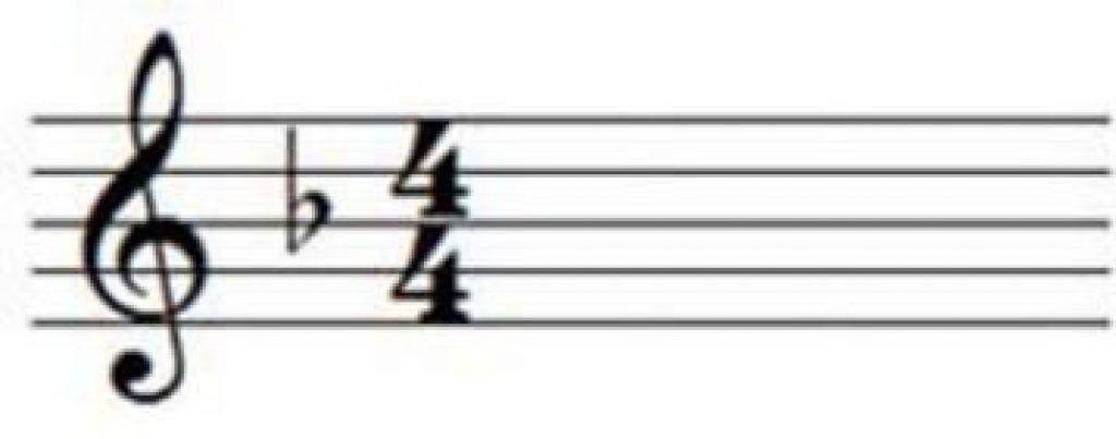 Hóa biểu trong âm nhạc là gì ảnh 3