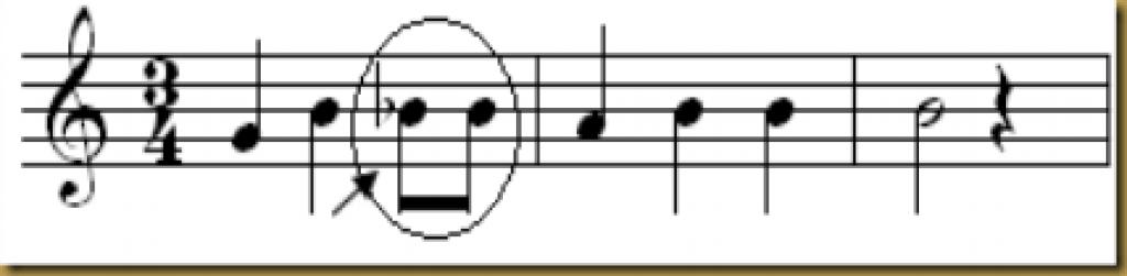 Hóa biểu trong âm nhạc là gì ảnh 4