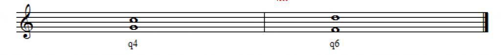 Tìm hiểu về quãng trong âm nhạc ảnh 3