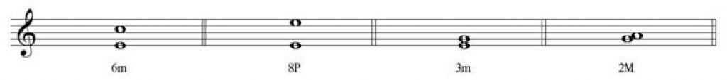 Tìm hiểu về quãng trong âm nhạc ảnh 4