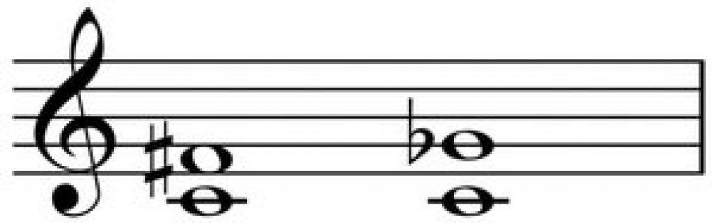 Tìm hiểu về quãng trong âm nhạc ảnh 6