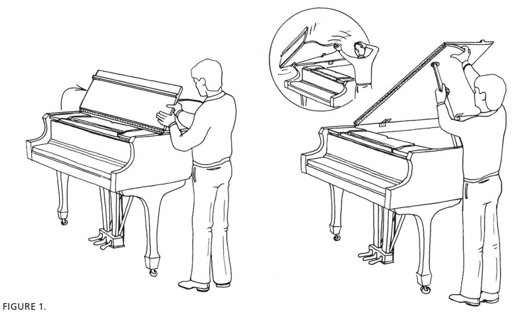 Cách kiểm tra đàn piano cũ trước khi mua ảnh 2