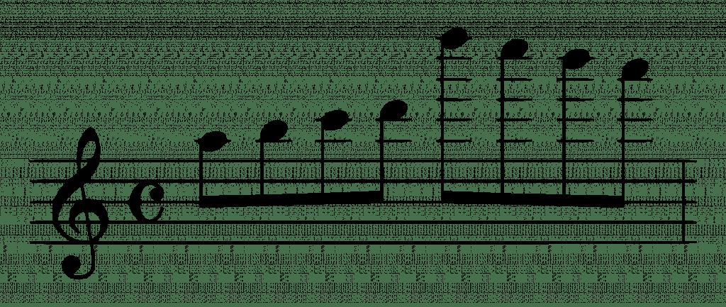Mẹo đọc nốt nằm ngoài khuông nhạc nhanh hơn ảnh 1