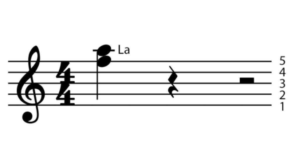 Mẹo đọc nốt nằm ngoài khuông nhạc nhanh hơn ảnh 2