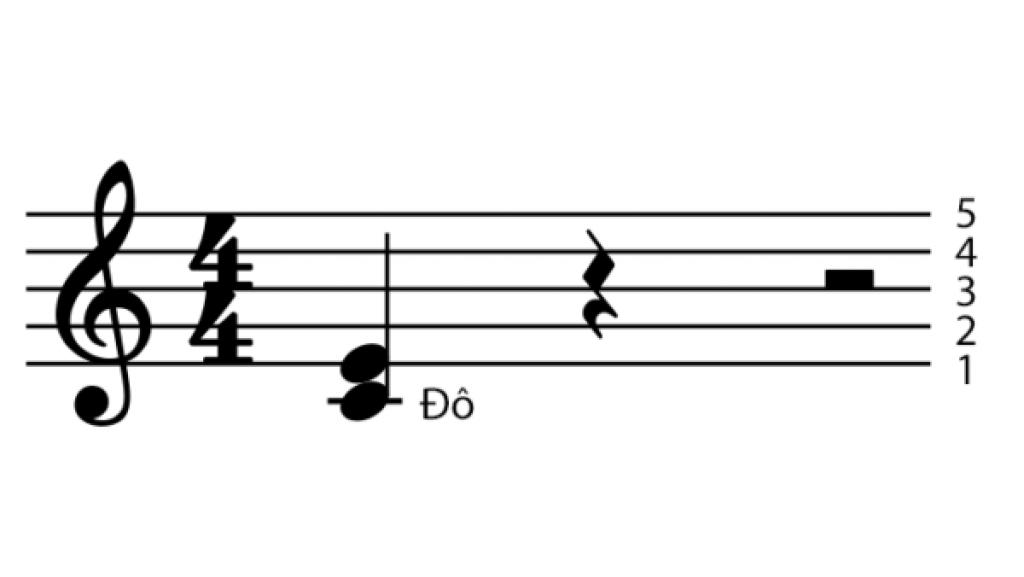 Mẹo đọc nốt nằm ngoài khuông nhạc nhanh hơn ảnh 3