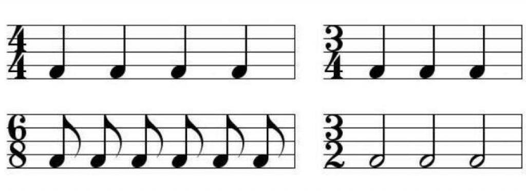 Nhịp và phách trong bản nhạc ảnh 1
