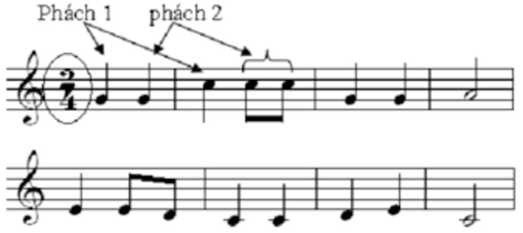 Nhịp và phách trong bản nhạc ảnh 2