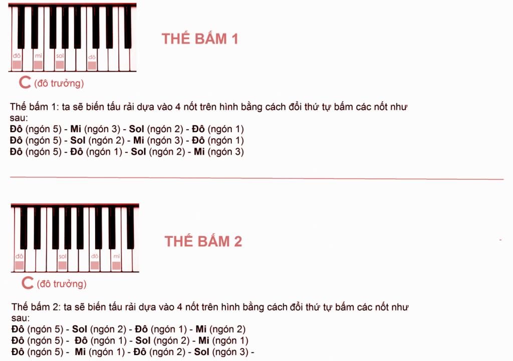 Những vấn đề cần lưu ý khi chạy hợp âm piano ảnh 2