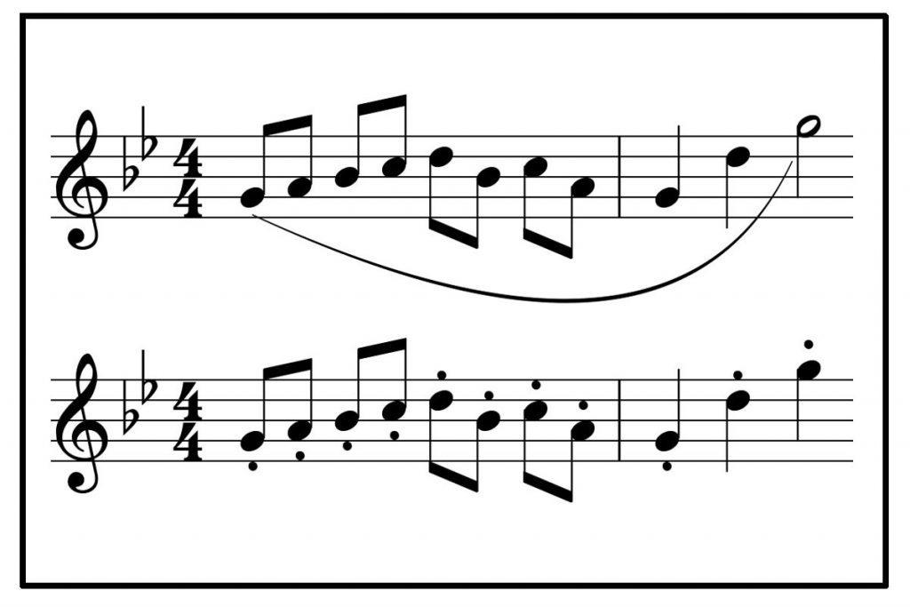 4 kỹ thuật biểu diễn nốt nhạc piano: Legato, Non Legato, Staccato và Marcato ảnh 1
