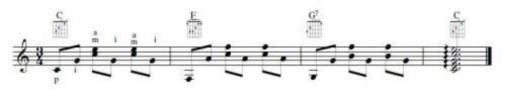 Âm hình điệu Valse, Botton và cách đệm piano ảnh 2